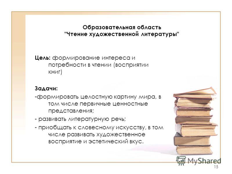 15 Образовательная область