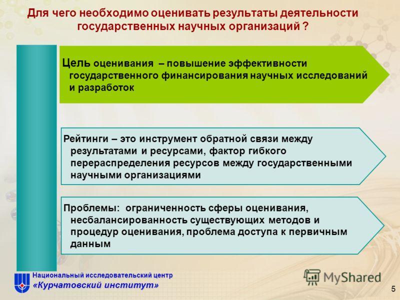 Национальный исследовательский центр «Курчатовский институт» Рейтинги – это инструмент обратной связи между результатами и ресурсами, фактор гибкого перераспределения ресурсов между государственными научными организациями Для чего необходимо оцениват