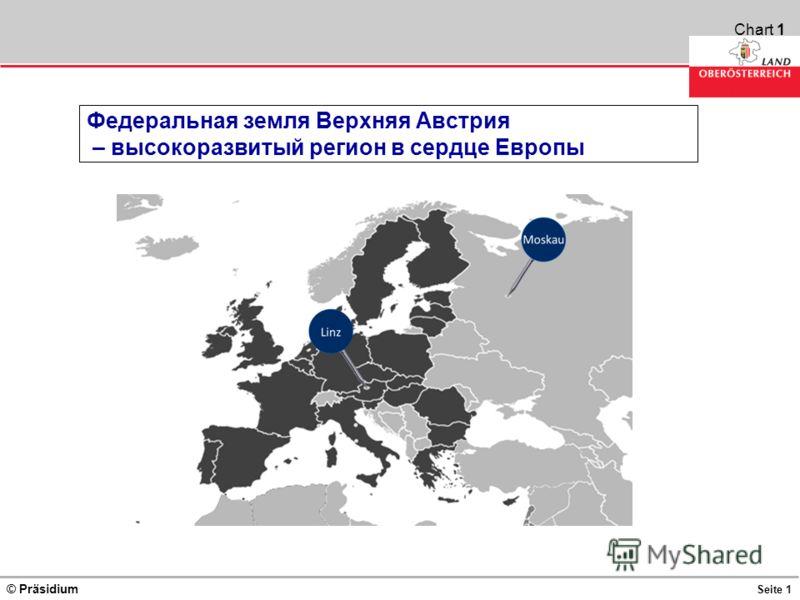 © Präsidium Seite 1 Chart 1 Федеральная земля Верхняя Австрия – высокоразвитый регион в сердце Европы