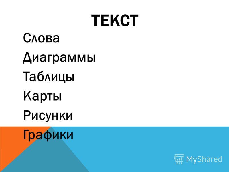 ТЕКСТ Слова Диаграммы Таблицы Карты Рисунки Графики