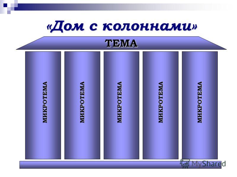 «Дом с колоннами» «Дом с колоннами» ТЕМА МИКРОТЕМА МИКРОТЕМА МИКРОТЕМАМИКРОТЕМА МИКРОТЕМА
