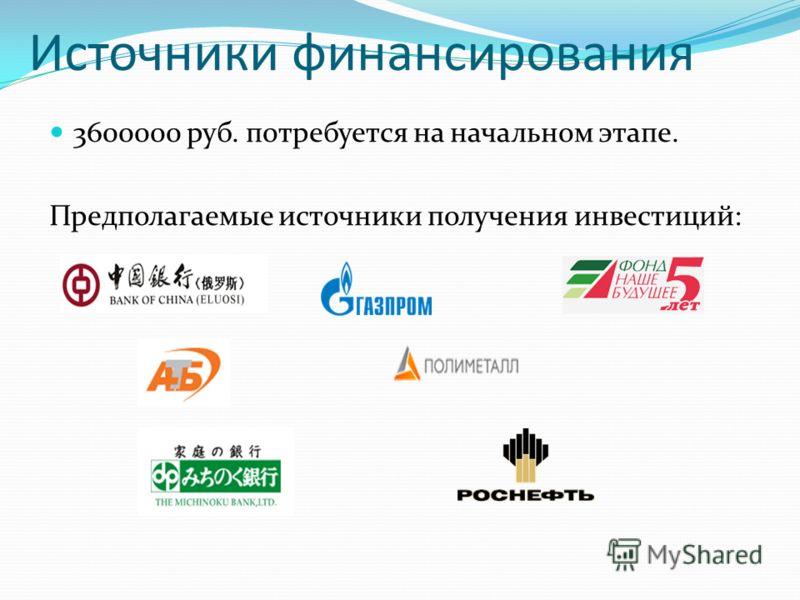 Источники финансирования 3600000 руб. потребуется на начальном этапе. Предполагаемые источники получения инвестиций: