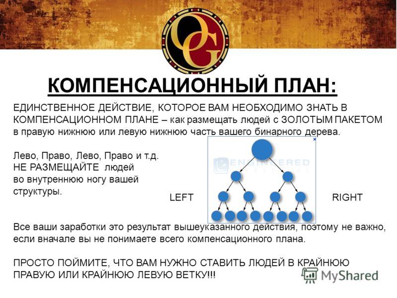 ЕДИНСТВЕННОЕ ДЕЙСТВИЕ, КОТОРОЕ ВАМ НЕОБХОДИМО ЗНАТЬ В КОМПЕНСАЦИОННОМ ПЛАНЕ – как размещать людей с ЗОЛОТЫМ ПАКЕТОМ в правую нижнюю или левую нижнюю часть вашего бинарного дерева. Лево, Право, Лево, Право и т.д. НЕ РАЗМЕЩАЙТЕ людей во внутреннюю ногу