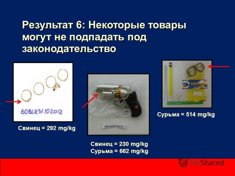 Результат 6: Некоторые товары могут не подпадать под законодательство Свинец = 292 mg/kg Сурьма = 514 mg/kg Свинец = 230 mg/kg Сурьма = 662 mg/kg