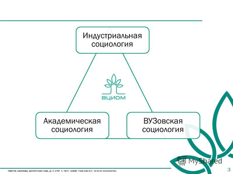 3 Индустриальная социология Академическая социология ВУЗовская социология