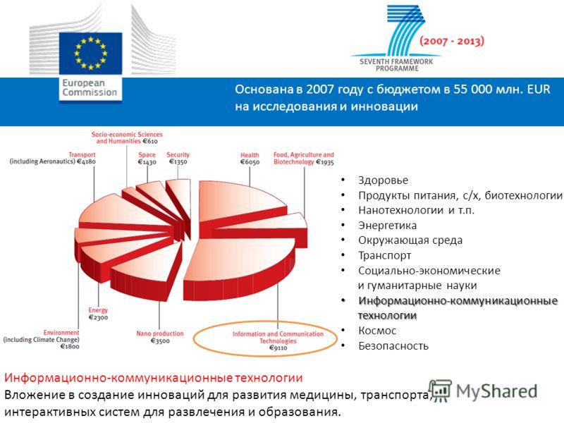 Основана в 2007 году с бюджетом в 55 000 млн. EUR на исследования и инновации Здоровье Продукты питания, с/х, биотехнологии Нанотехнологии и т.п. Энергетика Окружающая среда Транспорт Социально-экономические и гуманитарные науки Информационно-коммуни