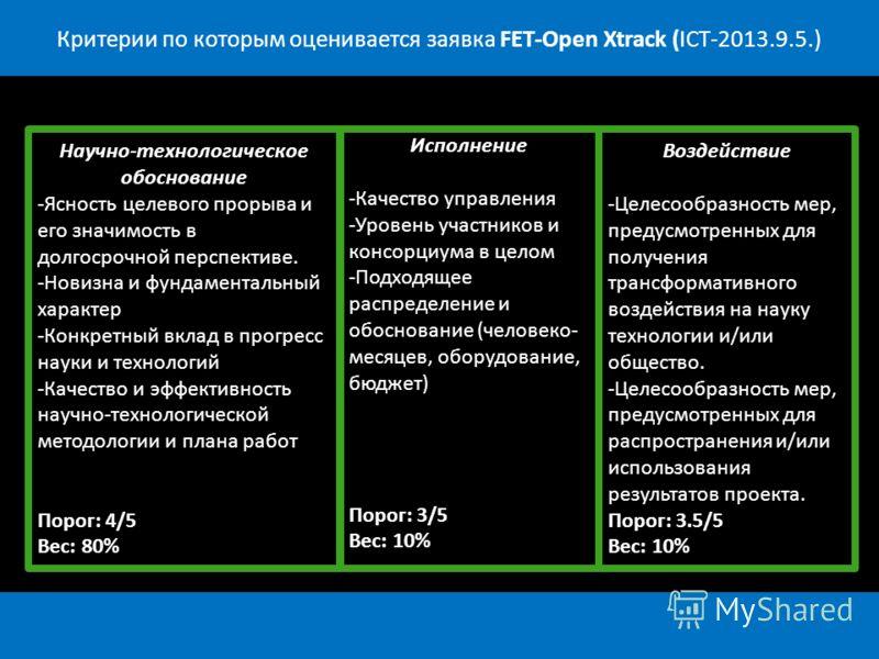 Критерии по которым оценивается заявка FET-Open Xtrack (ICT-2013.9.5.) Научно-технологическое обоснование -Ясность целевого прорыва и его значимость в долгосрочной перспективе. -Новизна и фундаментальный характер -Конкретный вклад в прогресс науки и