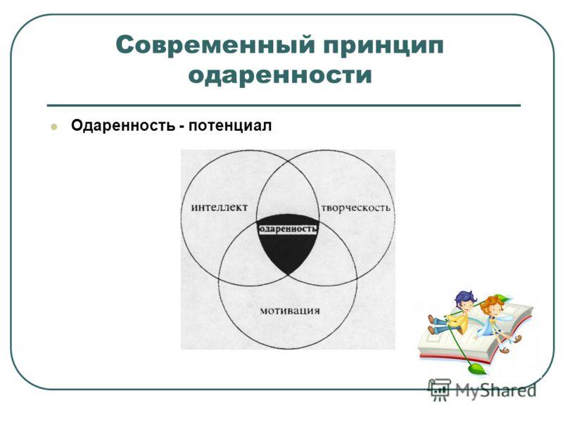 Современный принцип одаренности Одаренность - потенциал