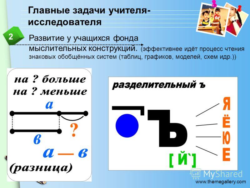 www.themegallery.com Главные задачи учителя- исследователя 2 Развитие у учащихся фонда мыслительных конструкций. (эффективнее идёт процесс чтения знаковых обобщённых систем (таблиц, графиков, моделей, схем идр.))