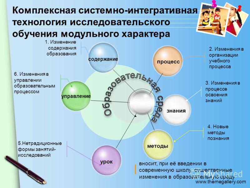 www.themegallery.com Комплексная системно-интегративная технология исследовательского обучения модульного характера процесс 2. Изменения в организации учебного процесса знания 3. Изменения в процессе освоения знаний содержание 1. Изменение содержания