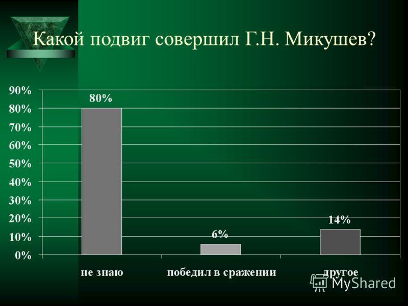 Какой подвиг совершил Г.Н. Микушев?