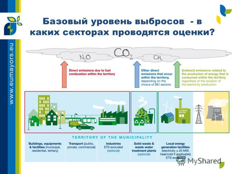 Базовый уровень выбросов - в каких секторах проводятся оценки?
