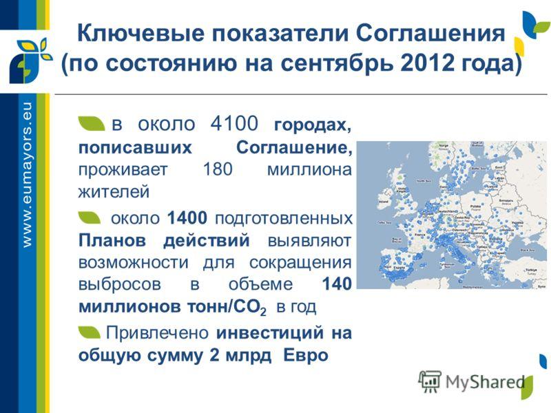 Ключевые показатели Соглашения (по состоянию на сентябрь 2012 года) в около 4100 городах, пописавших Соглашение, проживает 180 миллиона жителей около 1400 подготовленных Планов действий выявляют возможности для сокращения выбросов в объеме 140 миллио