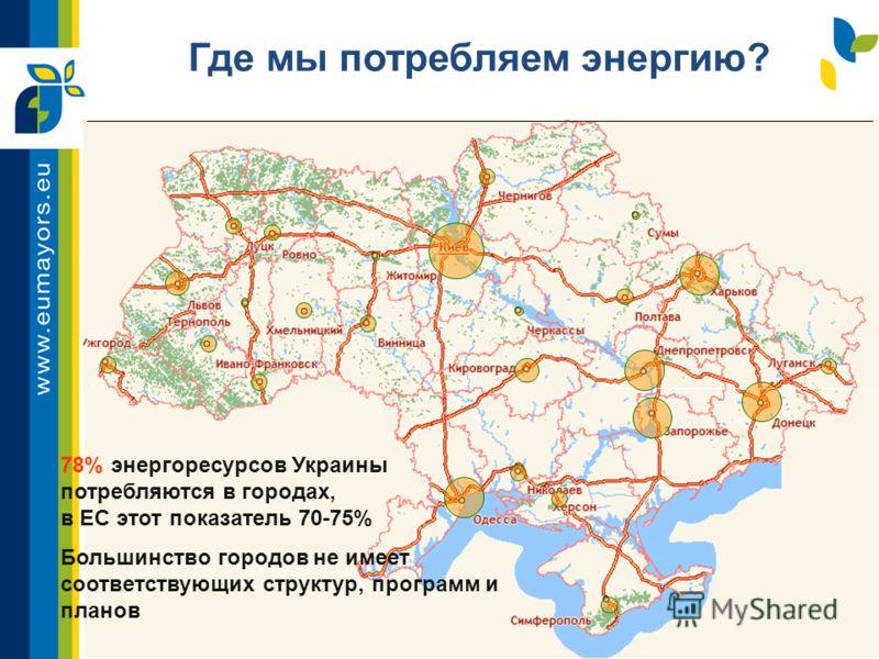 78% энергоресурсов Украины потребляются в городах, в ЕС этот показатель 70-75% Большинство городов не имеет соответствующих структур, программ и планов Где мы потребляем энергию?