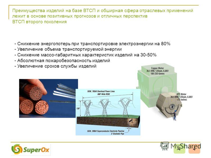 Преимущества изделий на базе ВТСП и обширная сфера отраслевых применений лежит в основе позитивных прогнозов и отличных перспектив ВТСП второго поколения - Снижение энергопотерь при транспортировке электроэнергии на 80% - Увеличение объема транспорти