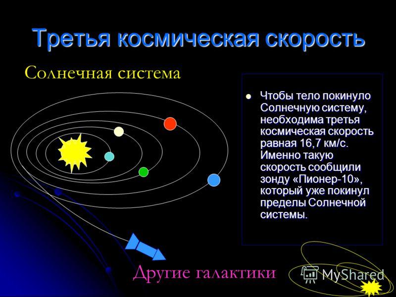 Земляне уже побывали на Луне, космические зонды были отправлены к планетам Солнечной системы. Для этих целей необходимо сообщить вторую космическую скорость – такую, при которой ракета смогла бы преодолеть силу притяжения Земли и покинуть ее. Вторая