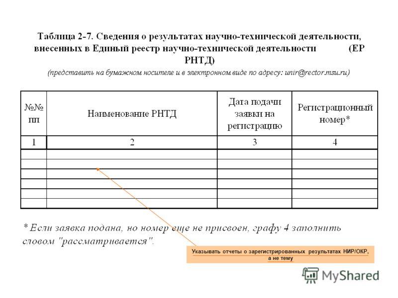 Указывать отчеты о зарегистрированных результатах НИР/ОКР, а не тему