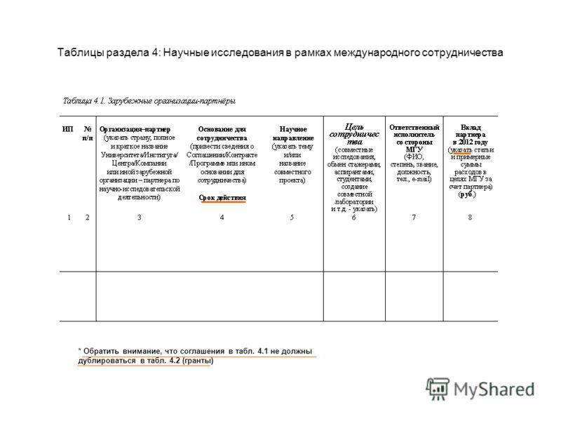 Таблицы раздела 4: Научные исследования в рамках международного сотрудничества * Обратить внимание, что соглашения в табл. 4.1 не должны дублироваться в табл. 4.2 (гранты)