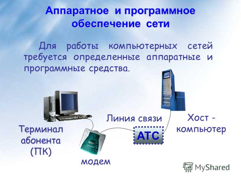 Аппаратное и программное обеспечение сети Для работы компьютерных сетей требуется определенные аппаратные и программные средства. модем Хост - компьютер Терминал абонента (ПК) Линия связи АТС