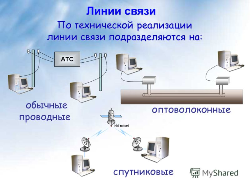 Линии связи По технической реализации линии связи подразделяются на: АТС обычные проводные оптоволоконные спутниковые