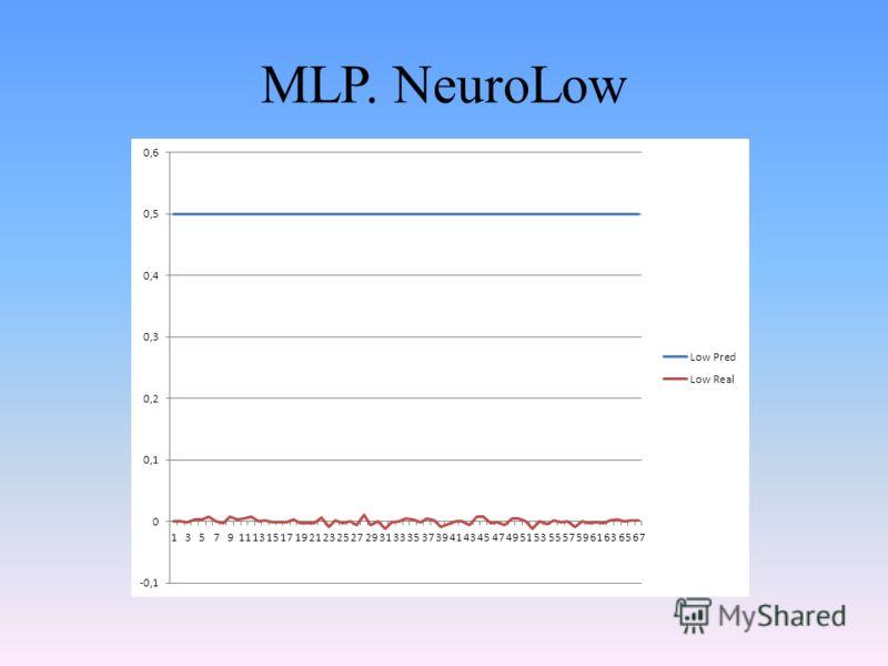 MLP. NeuroLow