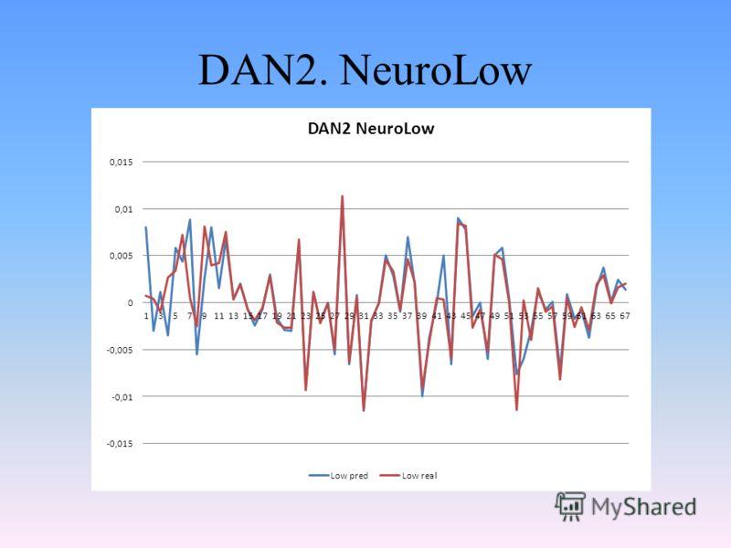 DAN2. NeuroLow