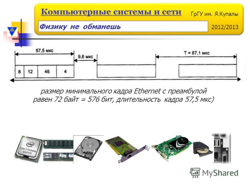 ГрГУ им. Я.Купалы 2012/2013 Компьютерные системы и сети размер минимального кадра Ethernet с преамбулой равен 72 байт = 576 бит, длительность кадра 57,5 мкс) Физику не обманешь