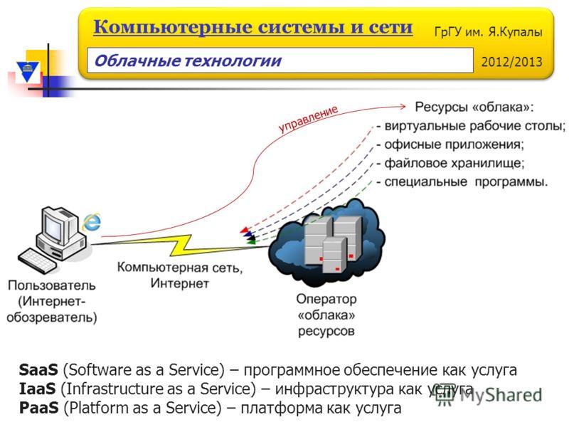 ГрГУ им. Я.Купалы 2012/2013 Компьютерные системы и сети Облачные технологии SaaS (Software as a Service) – программное обеспечение как услуга IaaS (Infrastructure as a Service) – инфраструктура как услуга PaaS (Platform as a Service) – платформа как