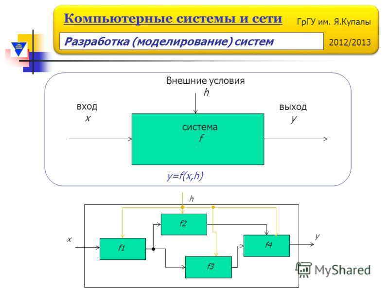 ГрГУ им. Я.Купалы 2012/2013 Компьютерные системы и сети x y h f1 f4 f3 f2 cистема f вход x выход y Внешние условия h y=f(x,h) Разработка (моделирование) систем