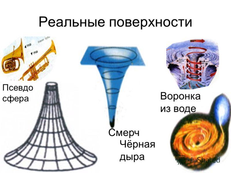 Реальные поверхности Псевдо сфера Смерч Воронка из воде Чёрная дыра