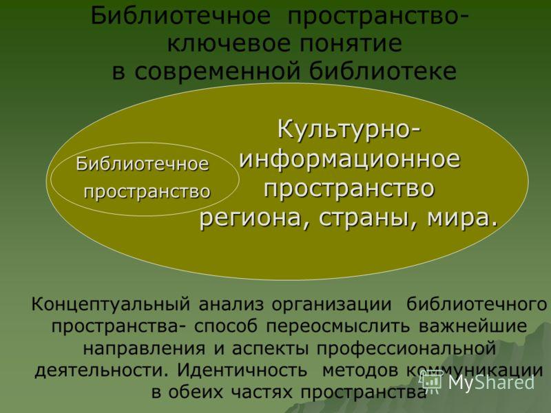 Библиотечное пространство- ключевое понятие в современной библиотекеКультурно-информационноепространство региона, страны, мира. Библиотечное Библиотечное пространство пространство Концептуальный анализ организации библиотечного пространства- способ п