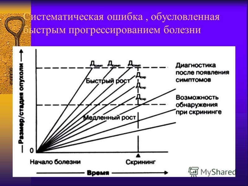 Систематическая ошибка, обусловленная быстрым прогрессированием болезни