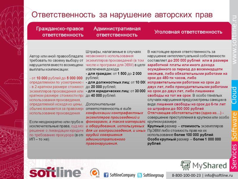 Ответственность за нарушение авторских прав Автор или иной правообладатель вправе требовать по своему выбору от нарушителя вместо возмещения убытков выплаты компенсации: - от 10 000 рублей до 5 000 000 рублей, определяемом по усмотрению суда; - в 2-к