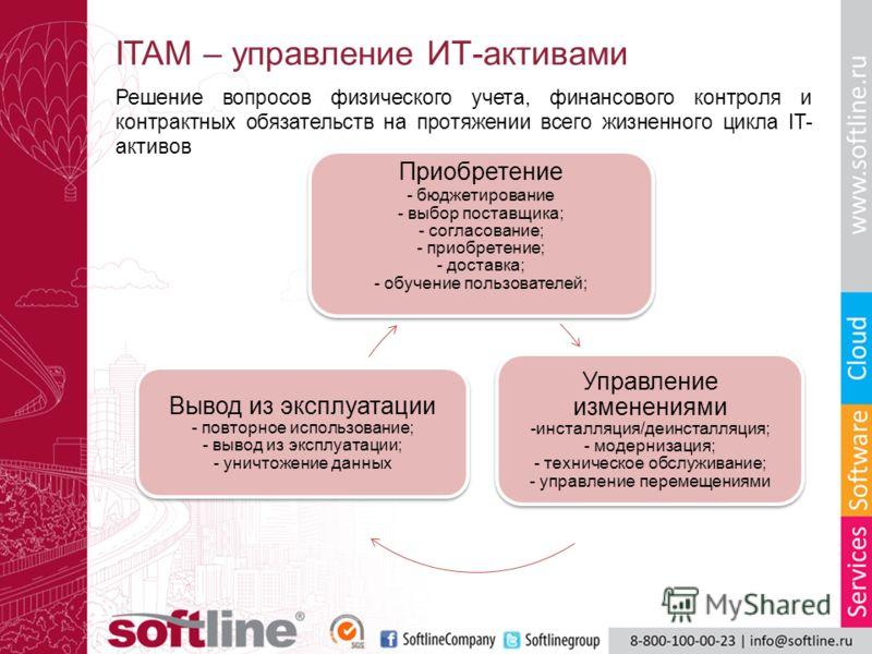 ITAM – управление ИТ-активами Приобретение - бюджетирование - выбор поставщика; - согласование; - приобретение; - доставка; - обучение пользователей; Управление изменениями -инсталляция/деинсталляция; - модернизация; - техническое обслуживание; - упр