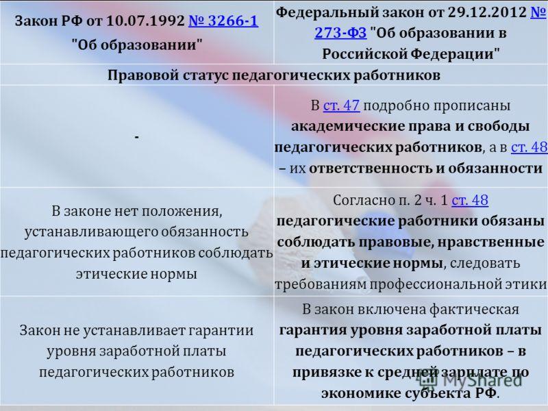 1 Закон РФ от 10.07.1992 3266-1 3266-1