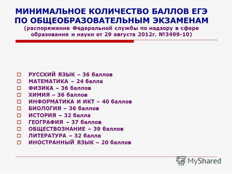 МИНИМАЛЬНОЕ КОЛИЧЕСТВО БАЛЛОВ ЕГЭ ПО ОБЩЕОБРАЗОВАТЕЛЬНЫМ ЭКЗАМЕНАМ (распоряжение Федеральной службы по надзору в сфере образования и науки от 29 августа 2012г. 3499-10) РУССКИЙ ЯЗЫК – 36 баллов МАТЕМАТИКА – 24 балла ФИЗИКА – 36 баллов ХИМИЯ – 36 балл