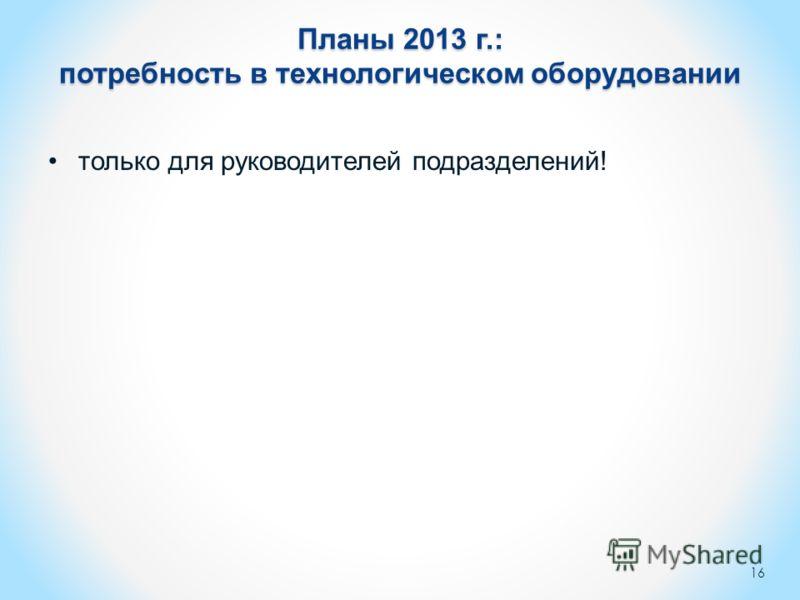 Планы 2013 г.: потребность в технологическом оборудовании только для руководителей подразделений! 16