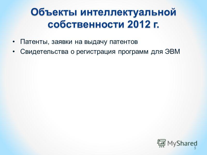 Объекты интеллектуальной собственности 2012 г. Патенты, заявки на выдачу патентов Свидетельства о регистрация программ для ЭВМ 5