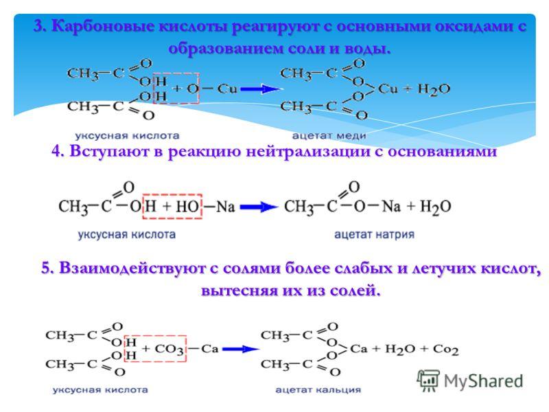 3. Карбоновые кислоты реагируют с основными оксидами с образованием соли и воды. 4. Вступают в реакцию нейтрализации с основаниями 5. Взаимодействуют с солями более слабых и летучих кислот, вытесняя их из солей.
