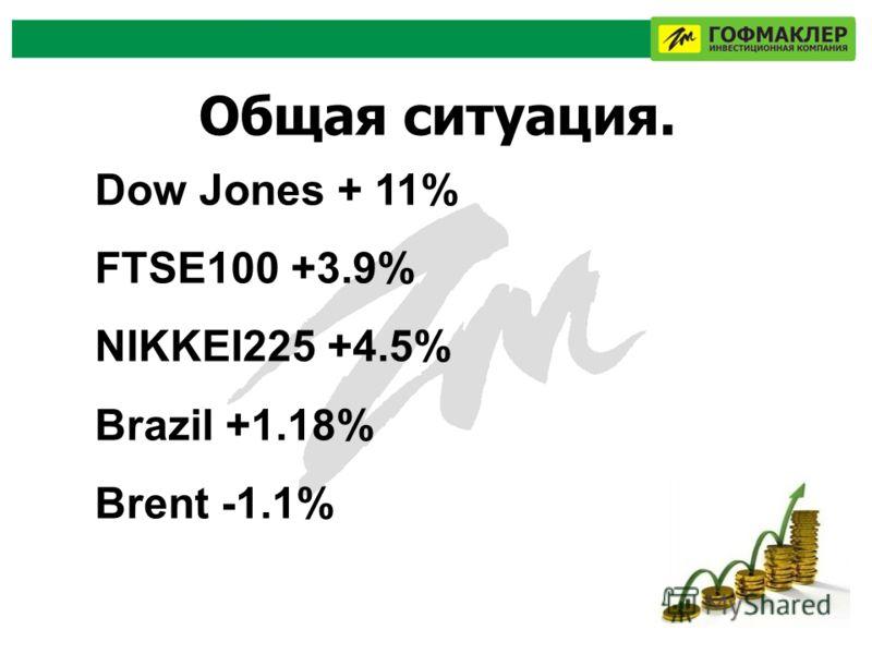 Общая ситуация. Dow Jones + 11% FTSE100 +3.9% NIKKEI225 +4.5% Brazil +1.18% Brent -1.1%