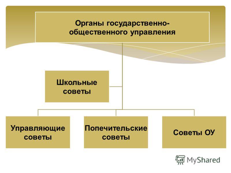 Органы государственно- общественного управления Управляющие советы Попечительские советы Советы ОУ Школьные советы
