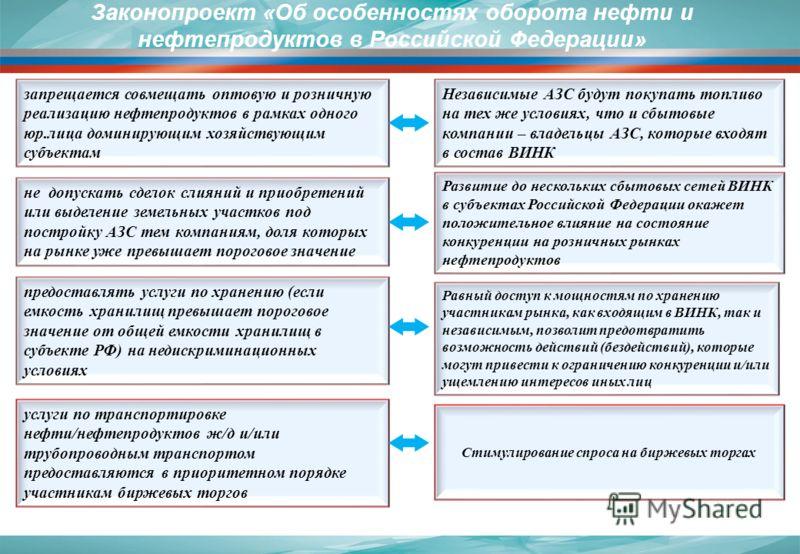 Законопроект «Об особенностях оборота нефти и нефтепродуктов в Российской Федерации» запрещается совмещать оптовую и розничную реализацию нефтепродуктов в рамках одного юр.лица доминирующим хозяйствующим субъектам не допускать сделок слияний и приобр