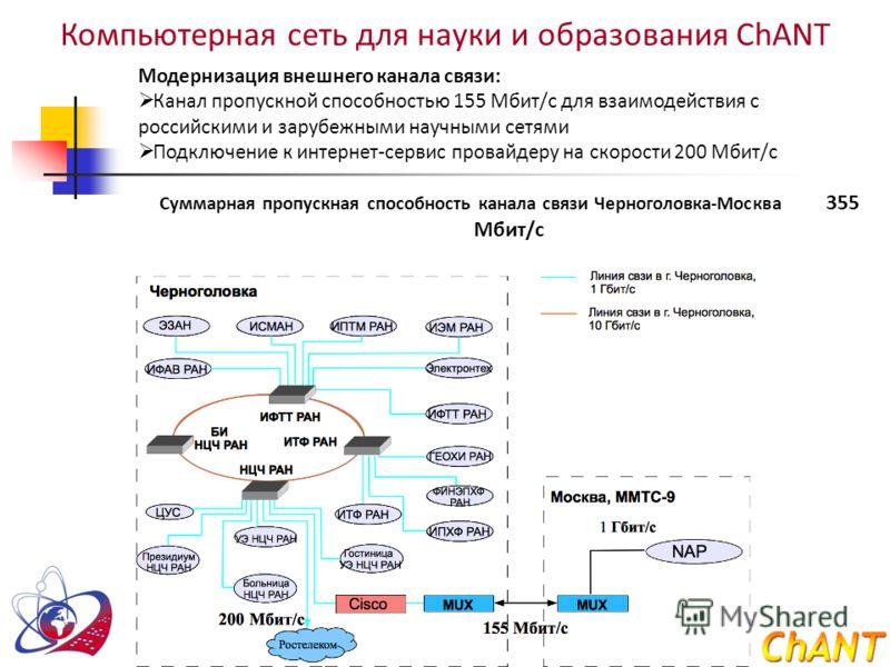Модернизация внешнего канала связи: Канал пропускной способностью 155 Мбит/с для взаимодействия с российскими и зарубежными научными сетями Подключение к интернет-сервис провайдеру на скорости 200 Мбит/с Суммарная пропускная способность канала связи