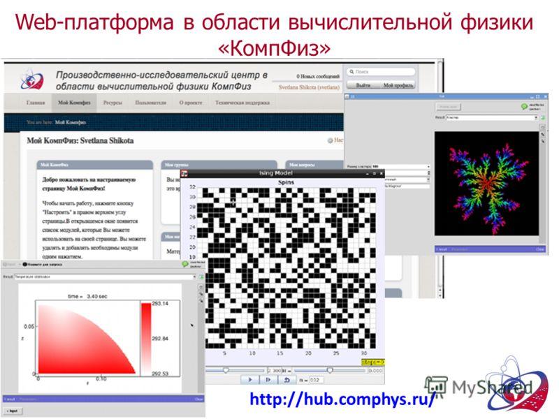 Web-платформа в области вычислительной физики «КомпФиз» http://hub.comphys.ru/