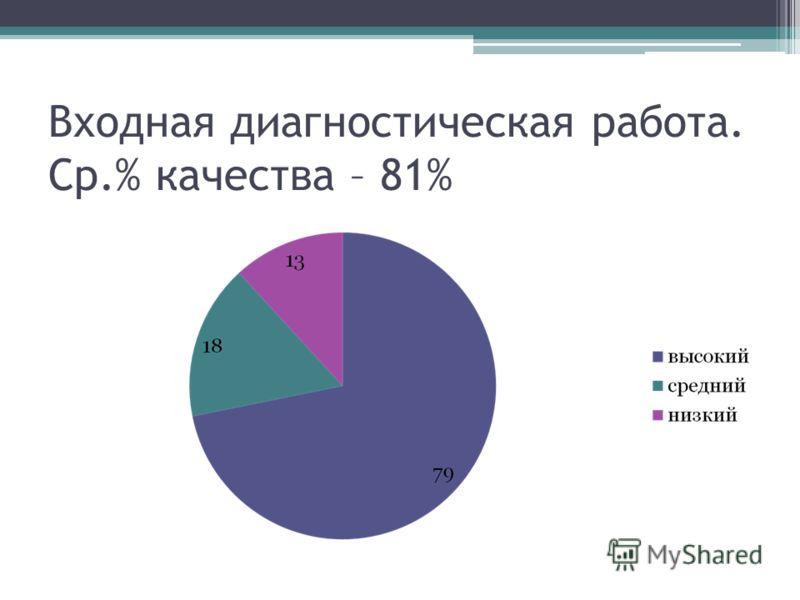 Входная диагностическая работа. Ср.% качества – 81%