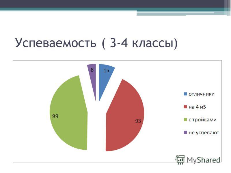 Успеваемость ( 3-4 классы)