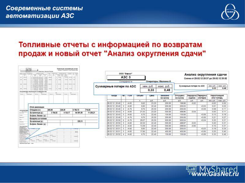 Топливные отчеты с информацией по возвратам продаж и новый отчет Анализ округления сдачи