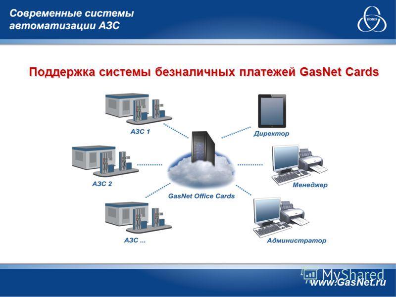 Поддержка системы безналичных платежей GasNet Cards