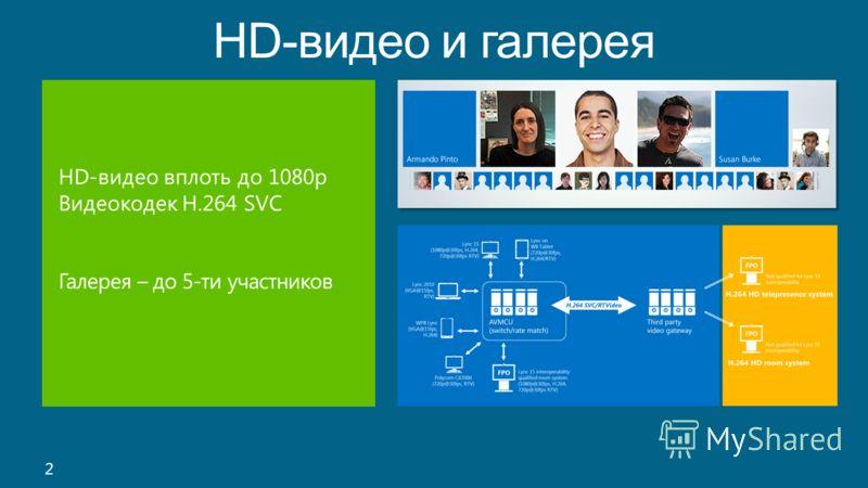 HD-видео и галерея 2 HD-видео вплоть до 1080p Видеокодек H.264 SVС Галерея – до 5-ти участников