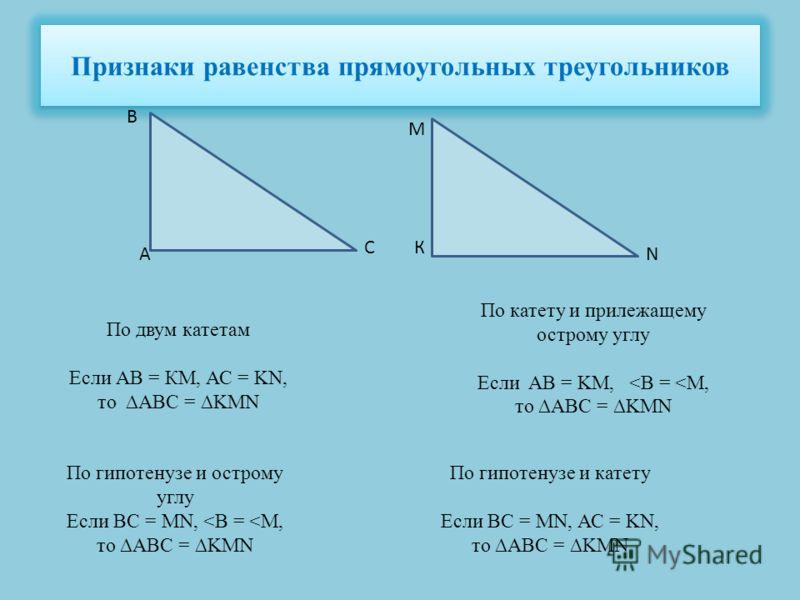 Признаки равенства прямоугольных треугольников По двум катетам Если АВ = КМ, АС = KN, то АВС = KMN АN М КС В По катету и прилежащему острому углу Если AB = KM,